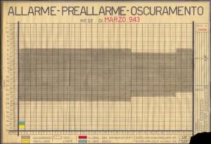 Allarme, preallarme, oscuramento. Marzo 1943. ASCT, Fondo danni di guerra, cart. 58 fasc. 4. © Archivio Storico della Città di Torino
