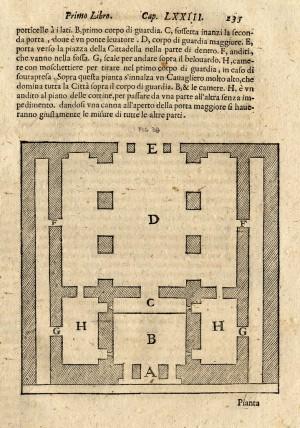 Gabrio Busca. Rilievo del Mastio della Cittadella, 1601 (BUSCA, p. 235).