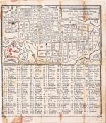 Pianta topografica della città di Torino con il nome di tutte le isole (1794)