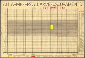 Allarme, preallarme, oscuramento. Settembre 1942. ASCT, Fondo danni di guerra, cart. 58 fasc. 3. © Archivio Storico della Città di Torino