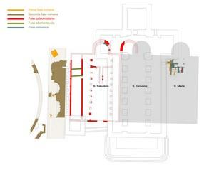 Schema ricostruttivo delle tre chiese del complesso episcopale. © Soprintendenza per i Beni Archeologici del Piemonte e del Museo Antichità Egizie.