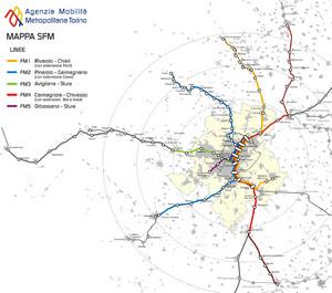 Servizio Ferroviario Metropolitano e Passante ferroviario