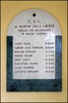Lapide dedicata ai fucilati nella caserma Monte Grappa