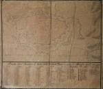 Pianta topografica della città di Torino e dei suoi dintorni (fine del XVIII secolo)