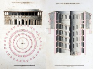Pozzo Grande della Cittadella (resti archeologici)