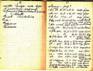 Diario dell'Istituto Lorenzo Prinotti, 1942. ASCT, Fondo Prinotti cart. 31 fasc. 11, 10, pp. 22-23. © Archivio Storico della Città di Torino