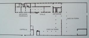 """Planimetria della cascina Mineur. Ronchetta, Chiara - Palmucci Quaglino, Laura (a cura di), Cascine a Torino: """"La più bella prospettiva d'Europa per l'occhio di un coltivatore"""", p. 150."""