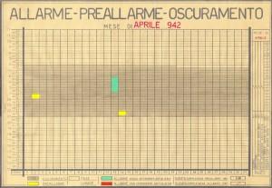 Allarme, preallarme, oscuramento. Aprile 1942. ASCT, Fondo danni di guerra, cart. 58 fasc. 3. © Archivio Storico della Città di Torino