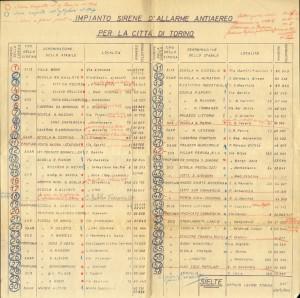 Impianto sirene d'allarme antiaereo. ASCT, Miscellanea Sicurezza Pubblica 481. © Archivio Storico della Città