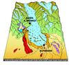 Ricostruzione dell'area di massima espansione del ghiacciaio della Val di Susa durante il Pleistocene superiore e di una sua successiva fase di ritiro (2). Fotografia di Paolo Baggio et al., 2003.
