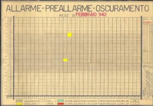 Allarme, preallarme, oscuramento. Febbraio 1942. ASCT, Fondo danni di guerra, cart. 58 fasc. 3. © Archivio Storico della Città di Torino