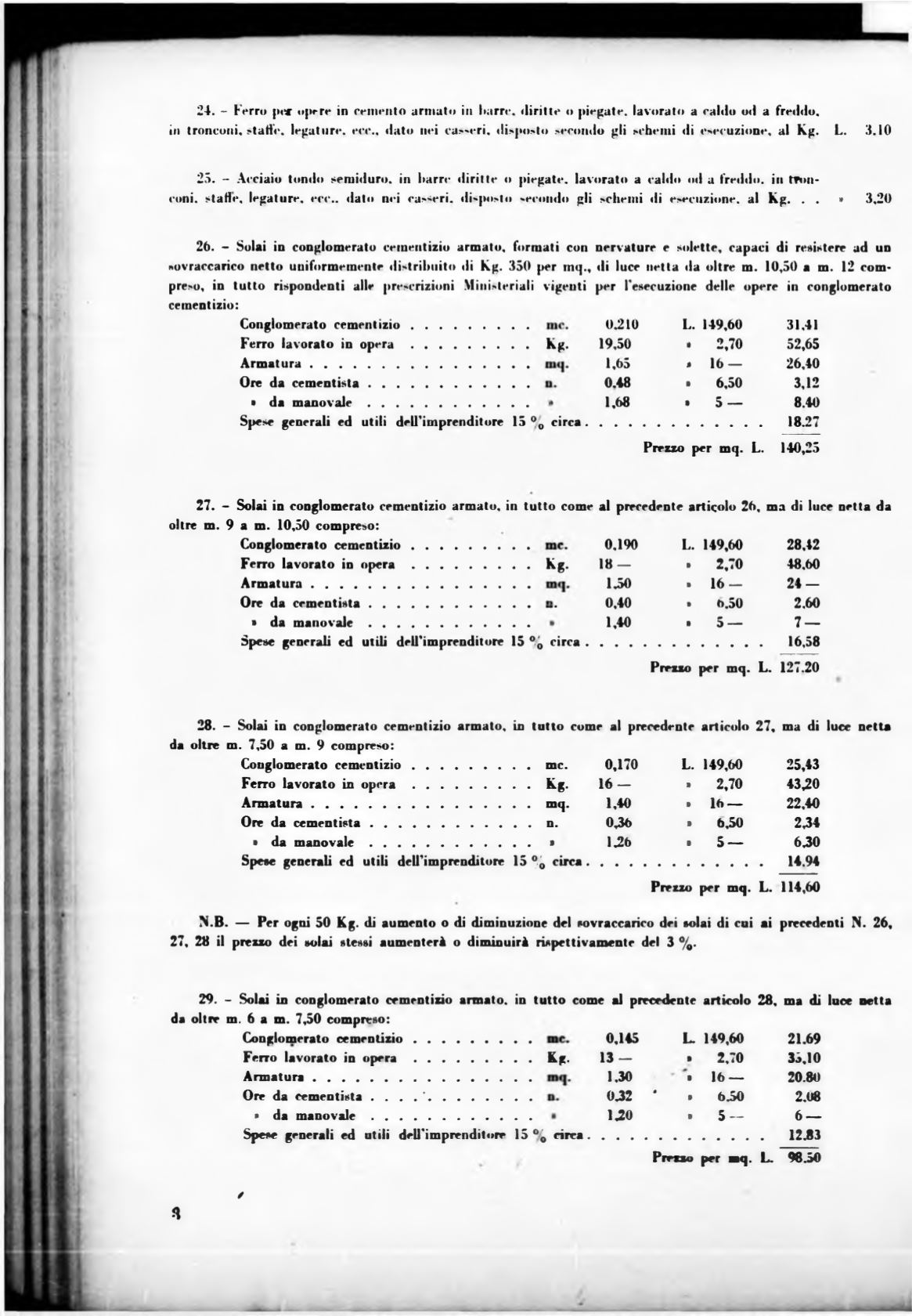 Torino Rivista Mensile Municipale 1941