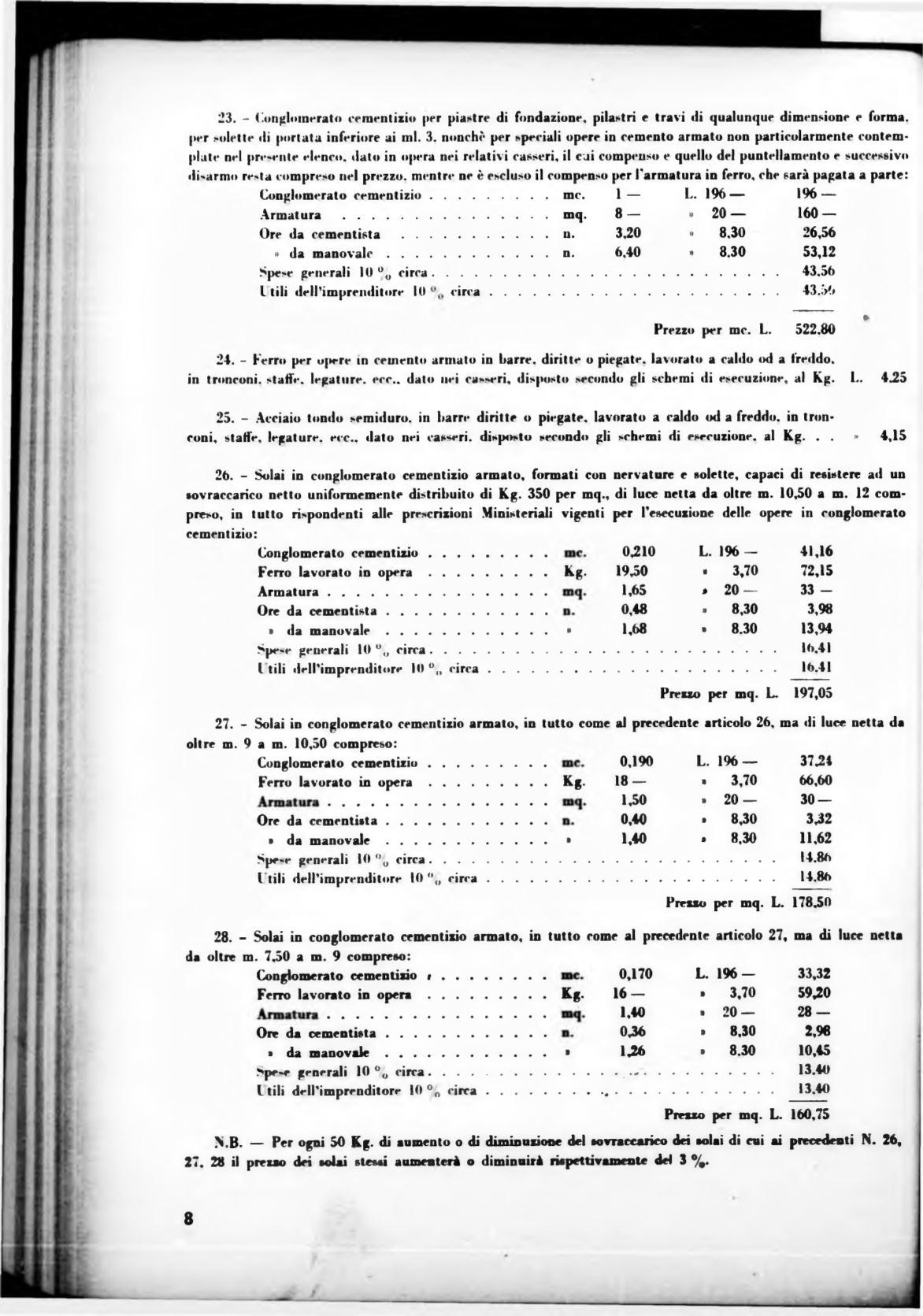 Prezzo Del Ferro Per Edilizia torino. rivista mensile municipale 1941